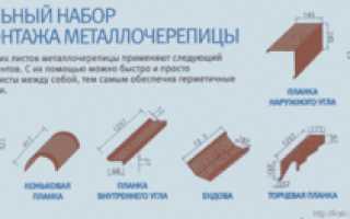 Карниз крыши из металлочерепицы, его устройство и назначение, особенности расчета и монтажа