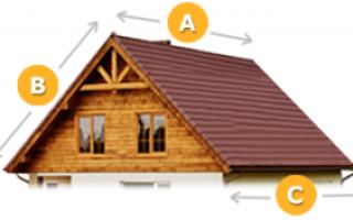 Ремонт крыши частного дома своими руками, как рассчитать стоимость работ