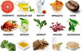 Продукты, ускоряющие обмен веществ в организме: список, отзывы