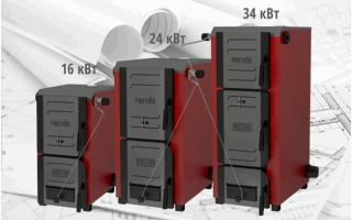 Как рассчитать мощность котла для отопления дома – газового, электрического, твердотопливного
